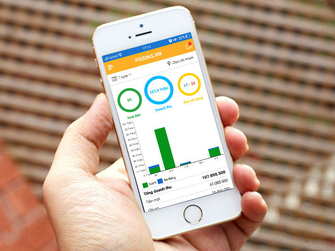ứng dụng quản lý bán hàng trên điện thoại