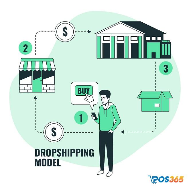 Mô hình kinh doanh Dropshipping là gì?