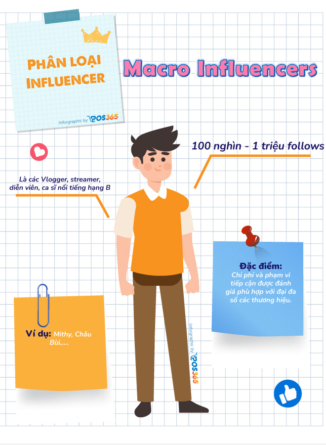 macro influencer