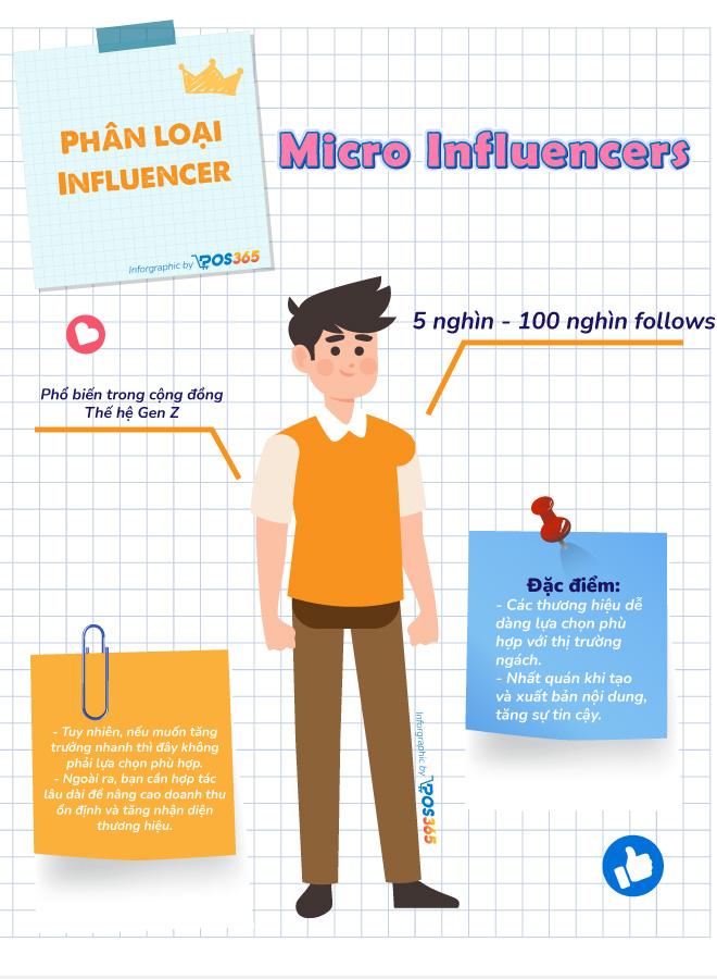 micro influencer