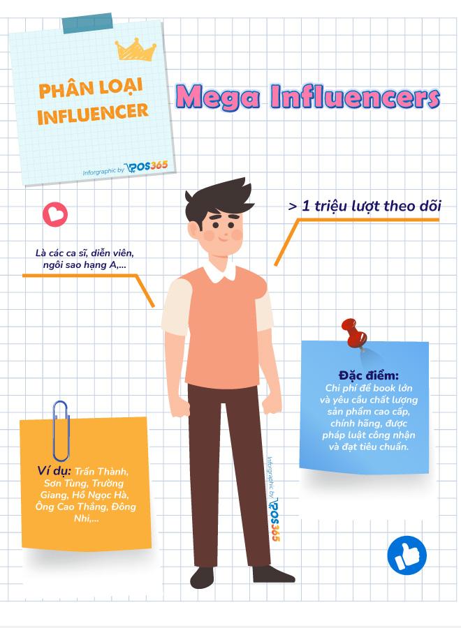 mega influencer
