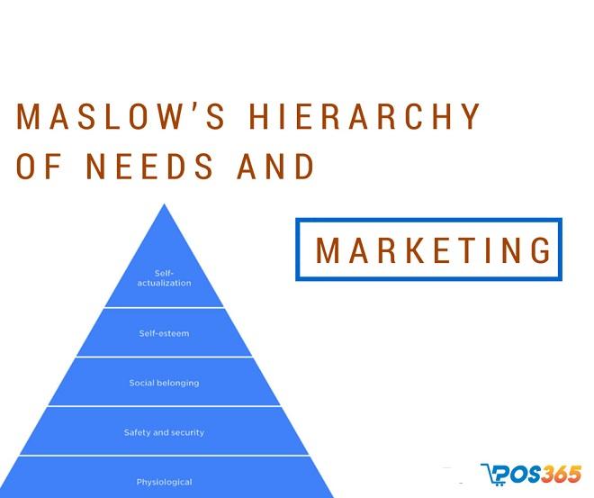 Ứng dụng tháp nhu cầu Maslow Marketing
