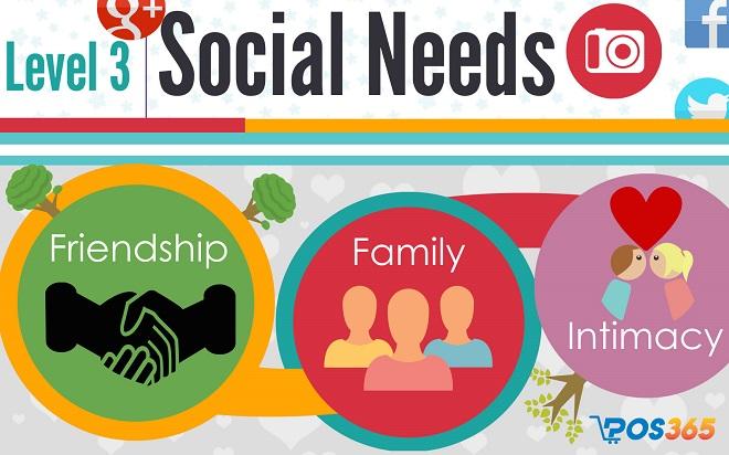 nhu cầu xã hội trong tháp nhu cầu Maslow