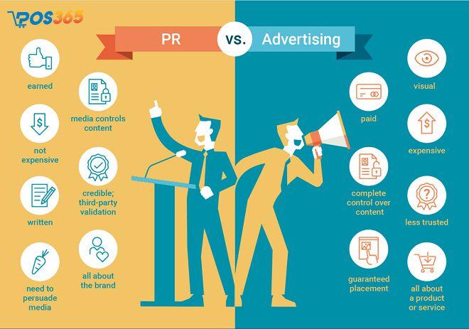 Phân biệt PR với quảng cáo