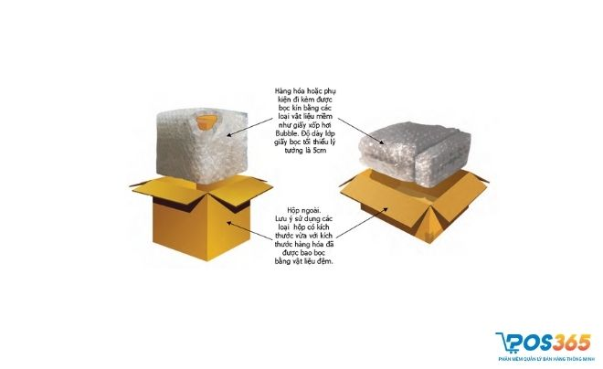 Cách đóng gói sản phẩm dễ vỡ
