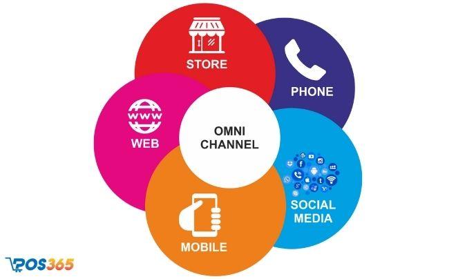 Tối ưu các kênh bán hàng và thiết bị
