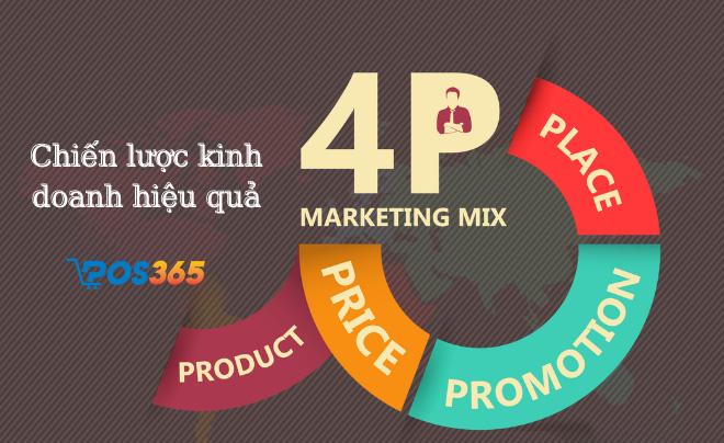 Mô hình 4P trong marketing giúp bán hàng hiệu quả