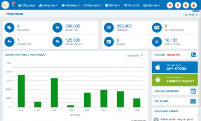 Phần mềm quản lý doanh thu, theo dõi công nợ