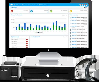 Tăng hiệu suất bán hàng 200% khi sử dụng phần mềm POS365
