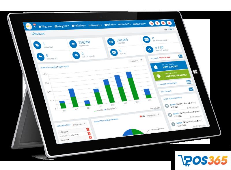 Phần mềm quản lý bán hàng trê điện thoại