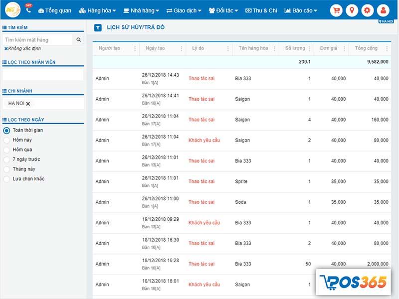 Lịch sử hủy trả đồ - Phần mềm quản lý bán hàng POS365